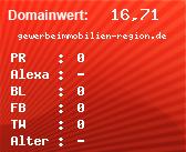 Domainbewertung - Domain gewerbeimmobilien-region.de bei domainwert1.de