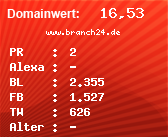 Domainbewertung - Domain www.branch24.de bei domainwert1.de