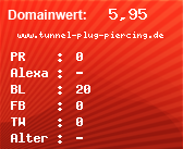 Domainbewertung - Domain www.tunnel-plug-piercing.de bei domainwert1.de