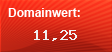 Domainbewertung - Domain www.shop.autovisitor.de bei domainwert1.de
