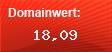 Domainbewertung - Domain ip-thermometer.de bei domainwert1.de