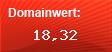 Domainbewertung - Domain www.bannerlisting.de bei domainwert1.de