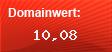 Domainbewertung - Domain www.server-aufsetzen.info bei domainwert1.de