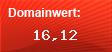 Domainbewertung - Domain www.sunnyz.de bei domainwert1.de