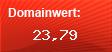 Domainbewertung - Domain www.compi-forum.de bei domainwert1.de
