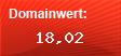 Domainbewertung - Domain www.asadora.de bei domainwert1.de