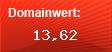 Domainbewertung - Domain www.scooterfreakz.com bei domainwert1.de