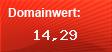 Domainbewertung - Domain www.itstore.de bei domainwert1.de