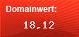 Domainbewertung - Domain www.selbst-montage.de bei domainwert1.de