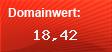 Domainbewertung - Domain www.werner-ri.de bei domainwert1.de