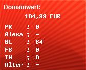 Domainbewertung - Domain immodaines.de bei domainwert1.de