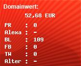 Domainbewertung - Domain www.netservice-le.net bei domainwert1.de