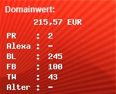 Domainbewertung - Domain www.kreditrechner-immobilien.eu bei domainwert1.de