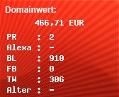 Domainbewertung - Domain www.ihr-markt.com bei domainwert1.de