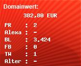 Domainbewertung - Domain www.hotelfuehrer.de bei domainwert1.de