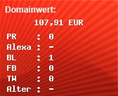 Domainbewertung - Domain www.linkfree.de bei domainwert1.de