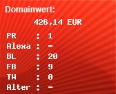 Domainbewertung - Domain www.ventanas24.com bei domainwert1.de