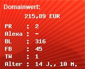 Domainbewertung - Domain www.teewiese.de bei domainwert1.de