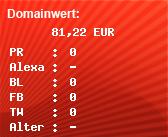 Domainbewertung - Domain www.kabarettzelt.de bei domainwert1.de