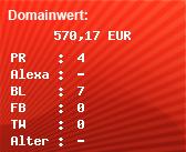 Domainbewertung - Domain www.tv-wartezimmer.com bei domainwert1.de