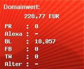 Domainbewertung - Domain www.vw.de bei domainwert1.de