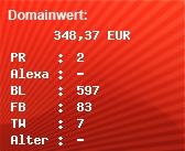 Domainbewertung - Domain www.testkaufagentur.de bei domainwert1.de