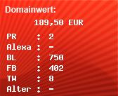 Domainbewertung - Domain www.cheapme.de bei domainwert1.de