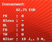 Domainbewertung - Domain forenhilfe.de bei domainwert1.de