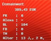 Domainbewertung - Domain lederverkauf.com bei domainwert1.de