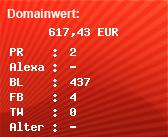 Domainbewertung - Domain www.bestoptik24.com bei domainwert1.de