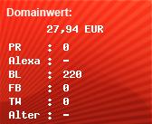 Domainbewertung - Domain www.bannertausch.us bei domainwert1.de