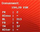 Domainbewertung - Domain www.telneg.de bei domainwert1.de