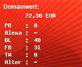 Domainbewertung - Domain www.wow-online-handel.blogspot.de bei domainwert1.de