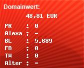 Domainbewertung - Domain www.gasvergleich-kostenlos.org bei domainwert1.de