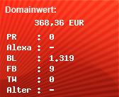 Domainbewertung - Domain www.stargame24.com bei domainwert1.de