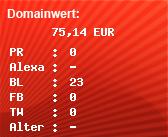 Domainbewertung - Domain www.werbe-speicher.de bei domainwert1.de