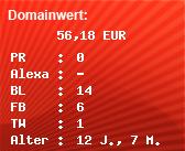 Domainbewertung - Domain www.hardtekk4life.net bei domainwert1.de