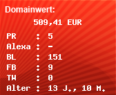 Domainbewertung - Domain gullisboard.de bei domainwert1.de