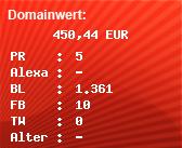 Domainbewertung - Domain www.gullisboard.de bei domainwert1.de