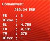 Domainbewertung - Domain www.video2mp3.de bei domainwert1.de