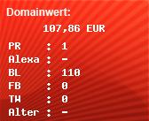 Domainbewertung - Domain www.solarmodul.ch bei domainwert1.de