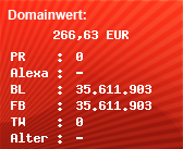 Domainbewertung - Domain www.google.com bei domainwert1.de