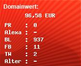 Domainbewertung - Domain www.was-ist-illuminati.de bei domainwert1.de