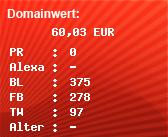 Domainbewertung - Domain www.microjobs-on.de bei domainwert1.de