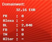 Domainbewertung - Domain www.cronjob.us bei domainwert1.de