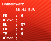 Domainbewertung - Domain the-traffic.org bei domainwert1.de