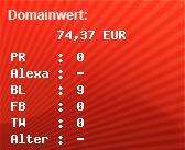 Domainbewertung - Domain www.akcp-sensorprobe.de bei domainwert1.de