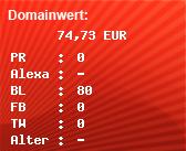 Domainbewertung - Domain www.web-thermometer.de bei domainwert1.de