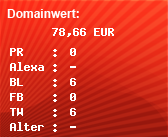 Domainbewertung - Domain www.monitoringhardware.de bei domainwert1.de