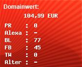 Domainbewertung - Domain hexenluder.de bei domainwert1.de